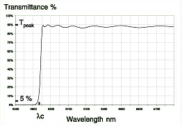 Longwave-pass Filters